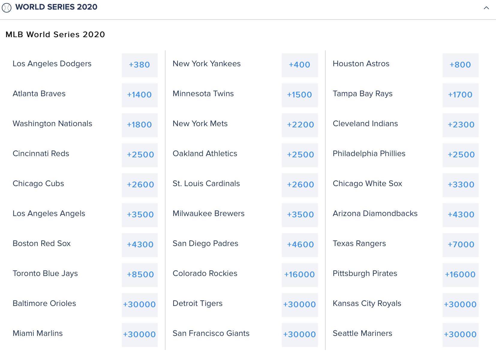 World series opening betting line prediksi bola 88 betting