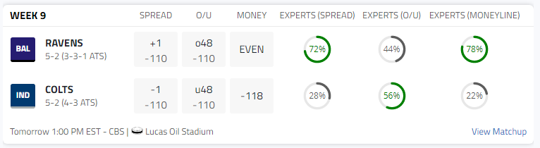 Trapline betting odds australian sport betting